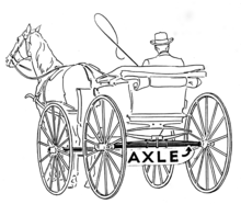 Axle carriage (PSF).png