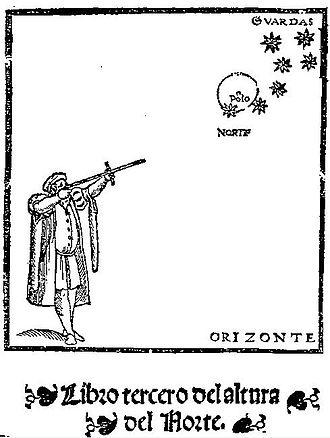 Pedro de Medina - Cross-staff in Regimento de Navegación by Pedro de Medina, 1552. A goniometric instrument used to measure the altitude of stars.