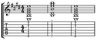 Barre chord - Image: Barre chord example