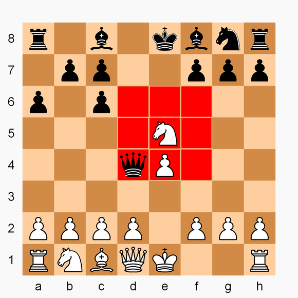rules and variations in the game of chess The following is a quick guide to the rules and etiquette of tournament chess, for those tournaments conducted with a sudden death time control citations are made, by section number (§ = section).
