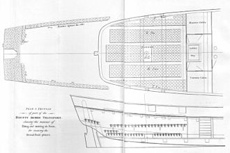 HMS Bounty - Plan and section of the Bounty Armed Transport showing the manner of fitting and stowing the pots for receiving the bread-fruit plants, from William Bligh's 1792 account of the voyage and mutiny, entitled A Voyage to the South Sea, available from Project Gutenberg.