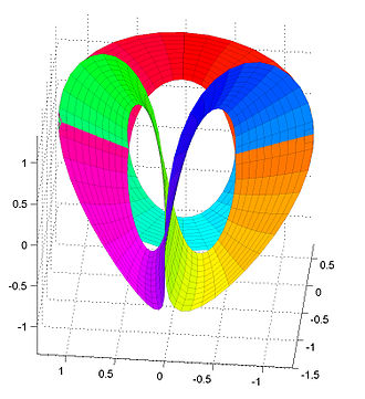 Bour's minimal surface - Image: Bour's Surface annulus