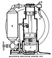 Brayton Gas engine 1872.jpg