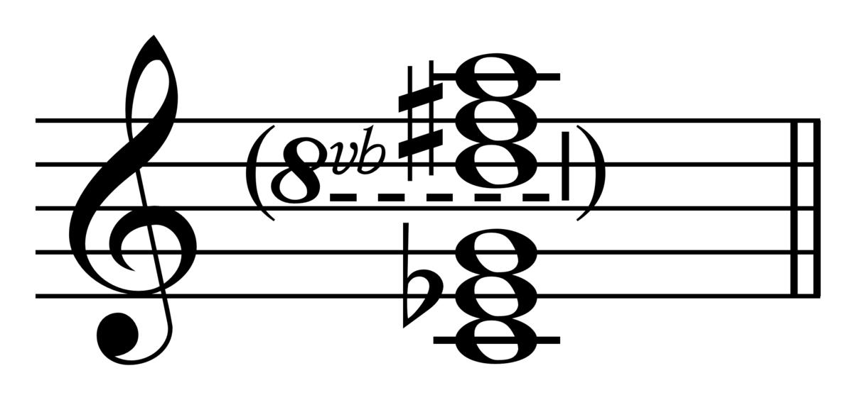 Bridge Chord Wikipedia