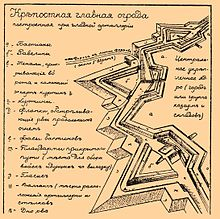 Brockhaus and Efron Encyclopedic Dictionary b32 897-0.jpg