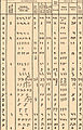 Brockhaus and Efron Jewish Encyclopedia e2 063-0.jpg