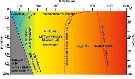 Datazione radiometrica di rocce sedimentarie