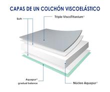 Colch n wikipedia la enciclopedia libre for Cuanto mide una cama queen size