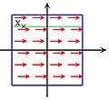 Cauchy-Lipschitz-(4).jpg