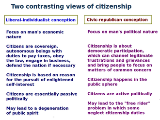 Citizenship - Many theorists suggest that there are two opposing conceptions of citizenship: an economic one, and a political one. For further information, see History of citizenship.