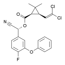 Cyfluthrin.png