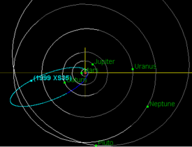 orbit of 1999 XS35