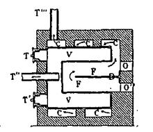 la thermolampe de lebon dans son brevet de 1799
