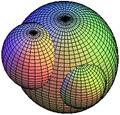 Esferas secciones.png