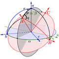 Euler angles (Euler's paper E825).png