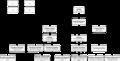 Exemple de Système Gouvernance par les documents.png