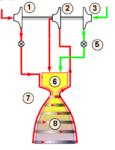 Expander rocket cycle-fr.png