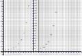 Fibonacci Sequence Graph.PNG
