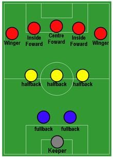Схема 4-5-1 как играть