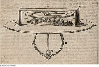 Watch - Drawing of one of his first balance springs, attached to a balance wheel, by Christiaan Huygens, published in his letter in the Journal des Sçavants of 25 February 1675. The application of the spiral balance spring (spiral hairspring) for watches ushered in a new era of accuracy for portable timekeepers, similar to that which the pendulum had introduced for clocks.