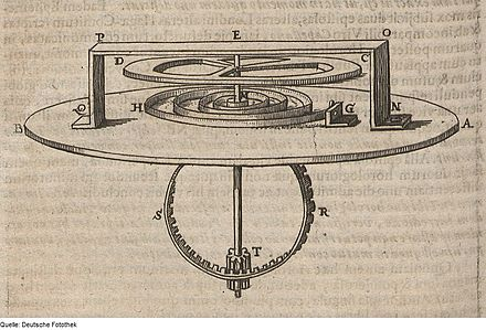 Drawing of one of his first balance springs, attached to a balance wheel, by Christiaan Huygens, published in his letter in the Journal des Scavants of 25 February 1675. The application of the spiral balance spring (spiral hairspring) for watches ushered in a new era of accuracy for portable timekeepers, similar to that which the pendulum had introduced for clocks. Fotothek df tg 0003783 Uhr ^ Uhrwerk.jpg