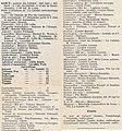Gouy Annuaire 1954.jpg