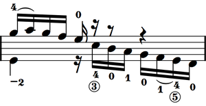 Musical score example of guitar fingering / st...