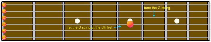 Guitar Four-Five Method Tuning G string to D string Step 3