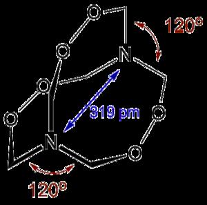Hexamethylene triperoxide diamine - Image: HMTD structure