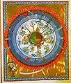 Hildegard von Bingen- 'Werk Gottes', 12. Jh..jpg