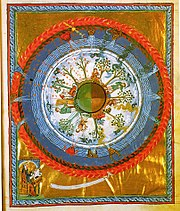 """12th century depiction of a spherical earth with the four seasons (book """"Liber Divinorum Operum"""" by Hildegard of Bingen)."""