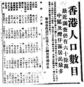 Japanese occupation of Hong Kong - Population decrease due to repatriation