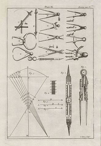 The Construction and Principal Uses of Mathematical Instruments - Illustration, labeled plate IX