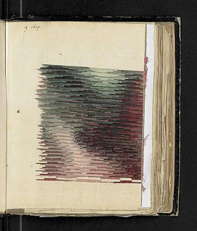 Illustration 18 extraite du Manuel sur l'art de la tapisserie par Mr Deyrolle, ancien chef d'atelier aux Gobelins.jpg