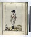 Infanteria Italiana; Napoles. fue credo Año 1572. (1797) (NYPL b14896507-87701).tiff