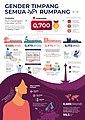 Infografis Ketimpangan Gender.jpg