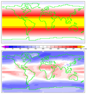 Solar irradiance - Annual mean solar irradiation (integral of solar irradiance over a year) at the top of Earth's atmosphere (TOA) and at the planet's surface