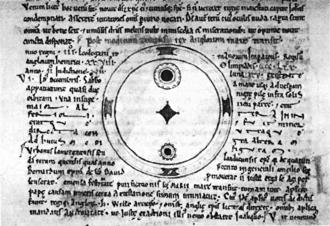 John of Worcester - Image: John of Worcester sunspot drawing 1128