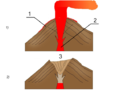 Kaldera Scheme.png