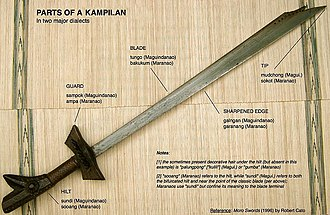Kampilan - Parts of the kampílan, written in Maguindanao and Maranao languages of Mindanao.