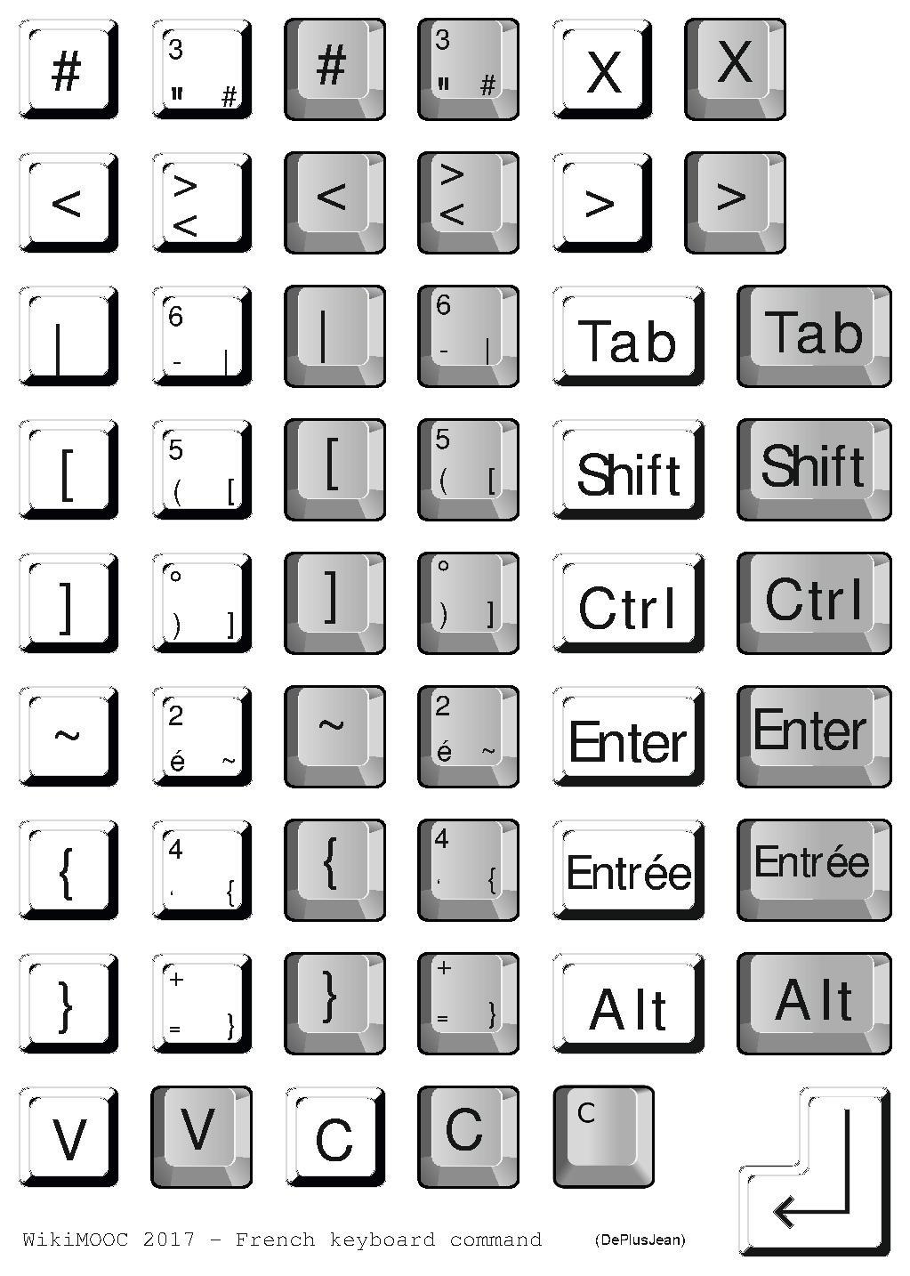 Key File To Pdf download