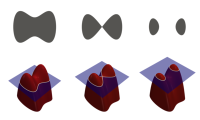 Level Sets and Dynamic Implicit Surfaces