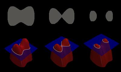 Level-set method - Wikipedia