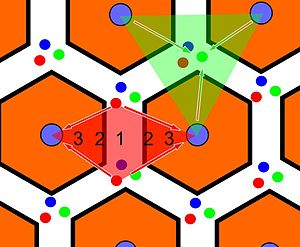 Lobules of liver - Oxygenation zones are numbered inside the diamond-shaped acinus (in red)