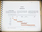 Lockheed L-2000-7 - - advertising brochure - excerpt - roadmap.jpg