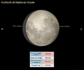 Luna y Regulus 14.01.2017.png