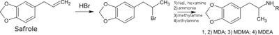 Síntese de MDMA e análogos relacionados de safrol