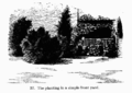Manual of Gardening fig037.png