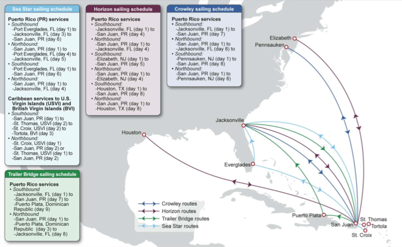 Map-of-jones-act-carrier-routes-for-puerto-rico.png