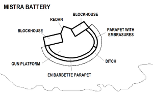 Mistra Battery map.png